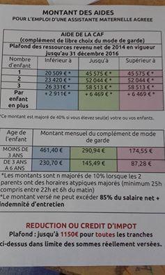 Remuneration Une Assistante Maternelle
